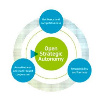 Найзеленіша за всі часи торгівельна політика ЄС: відкрита стратегічна автономія