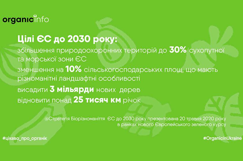 «Повернути природу в наше життя!» – напередодні закликала Європейська Комісія
