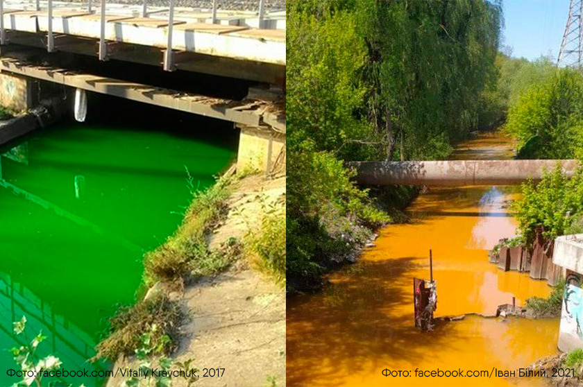Забруднені річки – небезпечне джерело викидів парникових газів